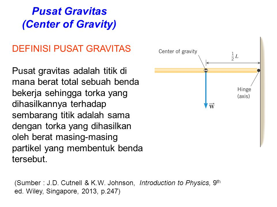 Pusat Gravitas (Center of Gravity)