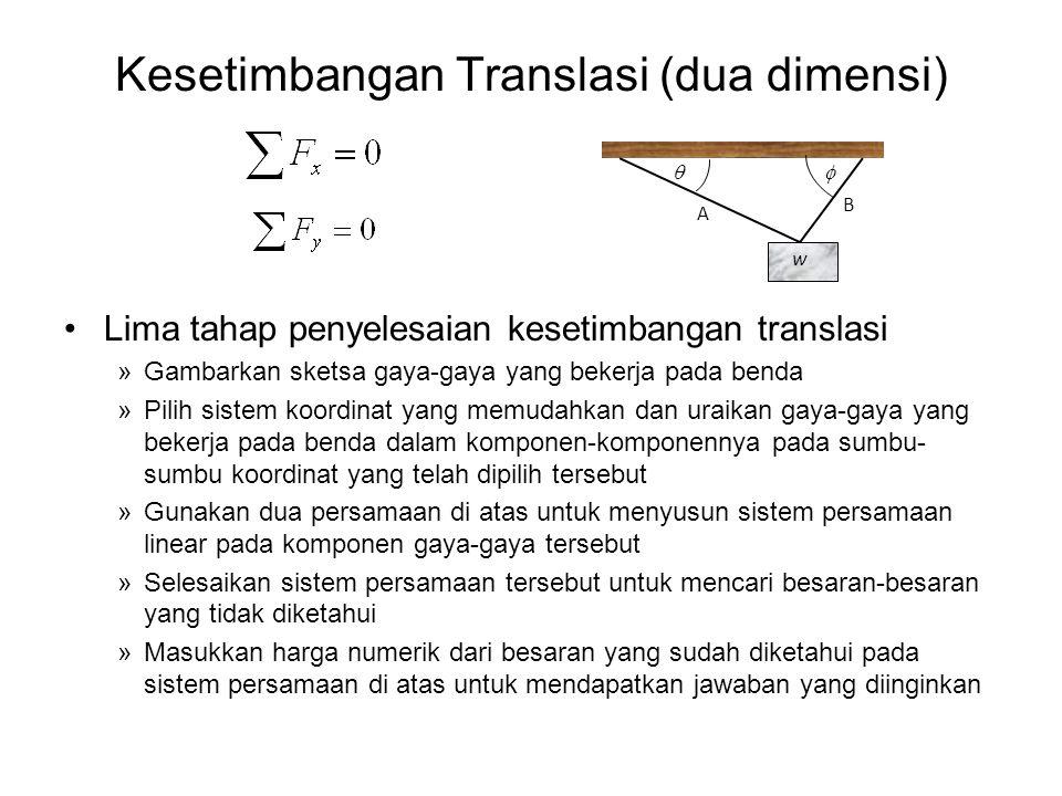 Kesetimbangan Translasi (dua dimensi)