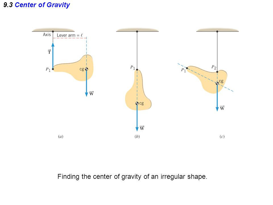 9.3 Center of Gravity Finding the center of gravity of an irregular shape.