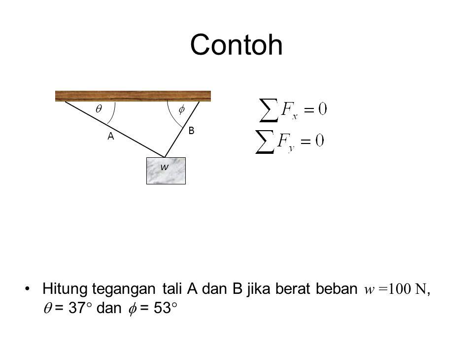 Contoh A B w   Hitung tegangan tali A dan B jika berat beban w =100 N,  = 37 dan  = 53