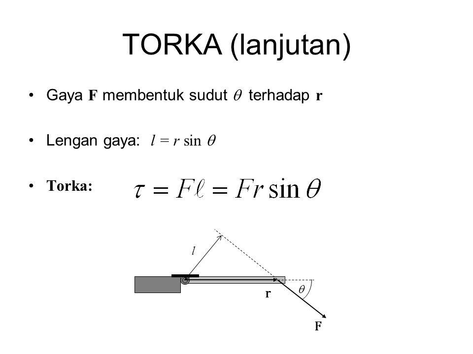 TORKA (lanjutan) Gaya F membentuk sudut  terhadap r