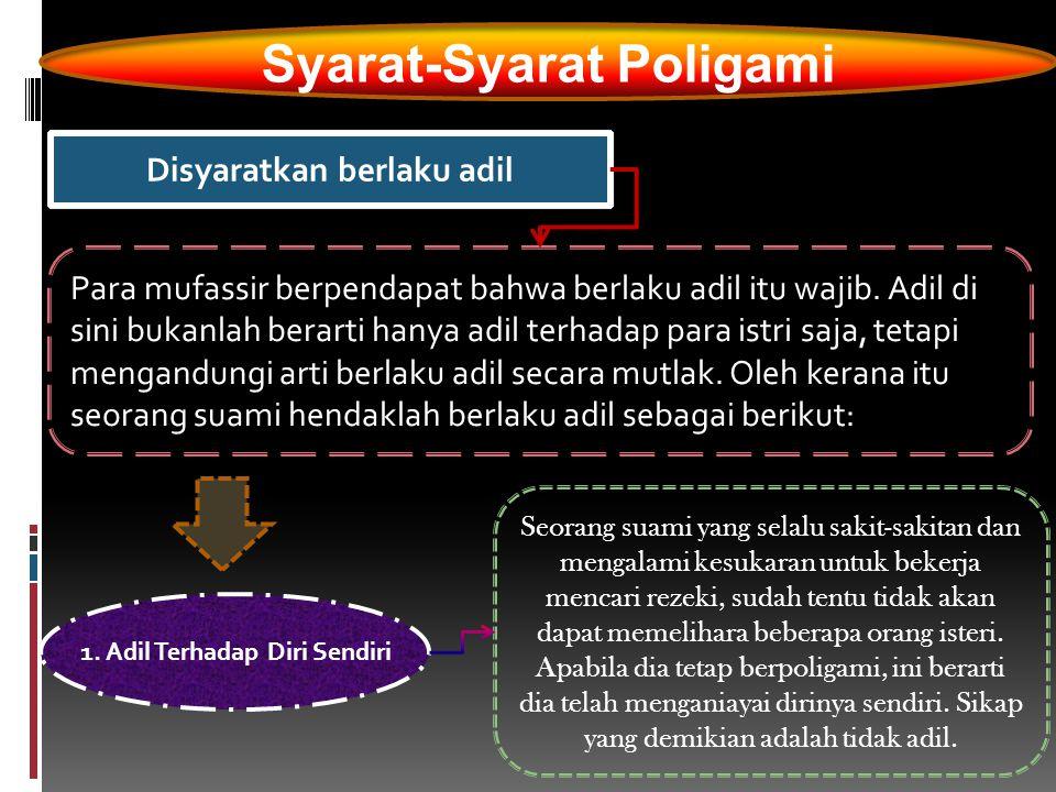 Syarat-Syarat Poligami