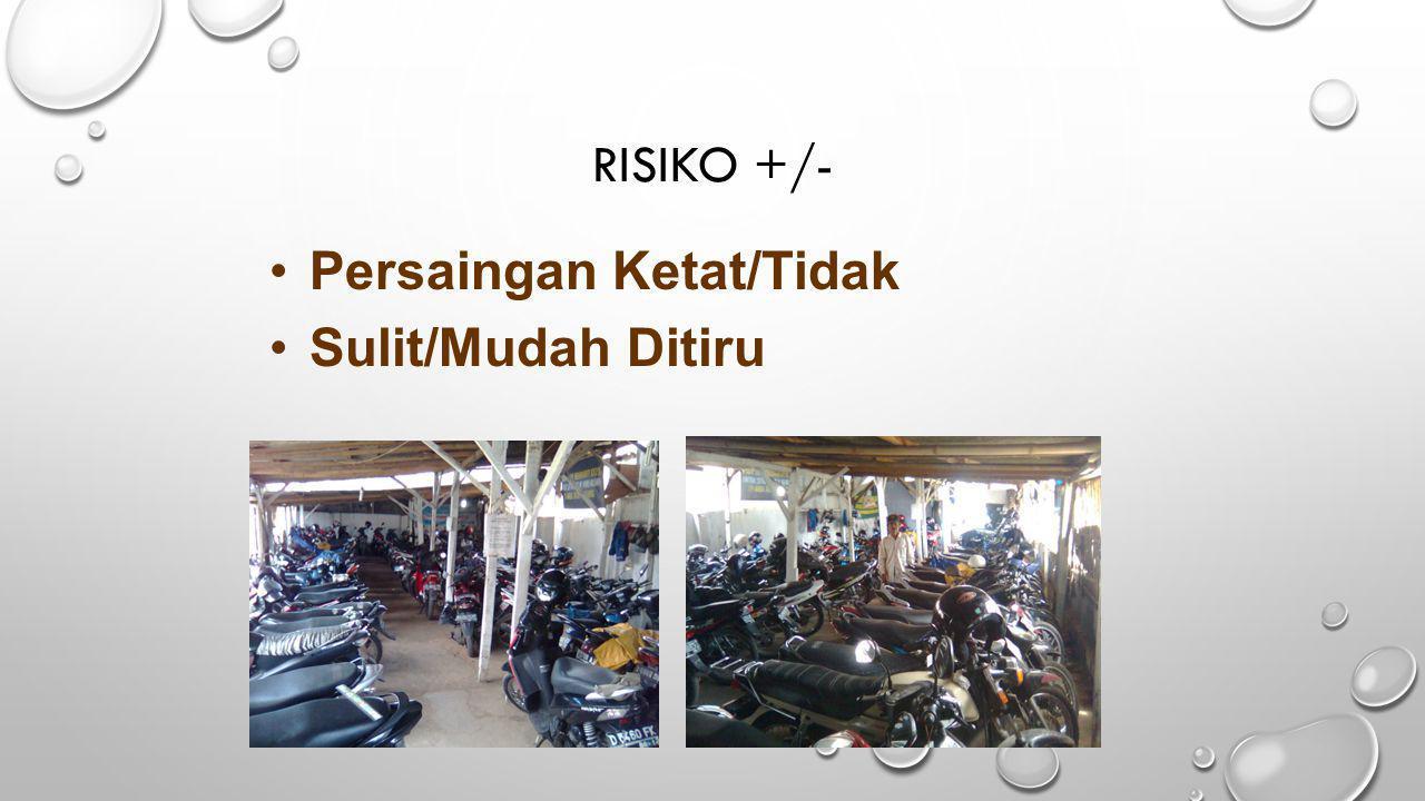 Risiko +/- Persaingan Ketat/Tidak Sulit/Mudah Ditiru