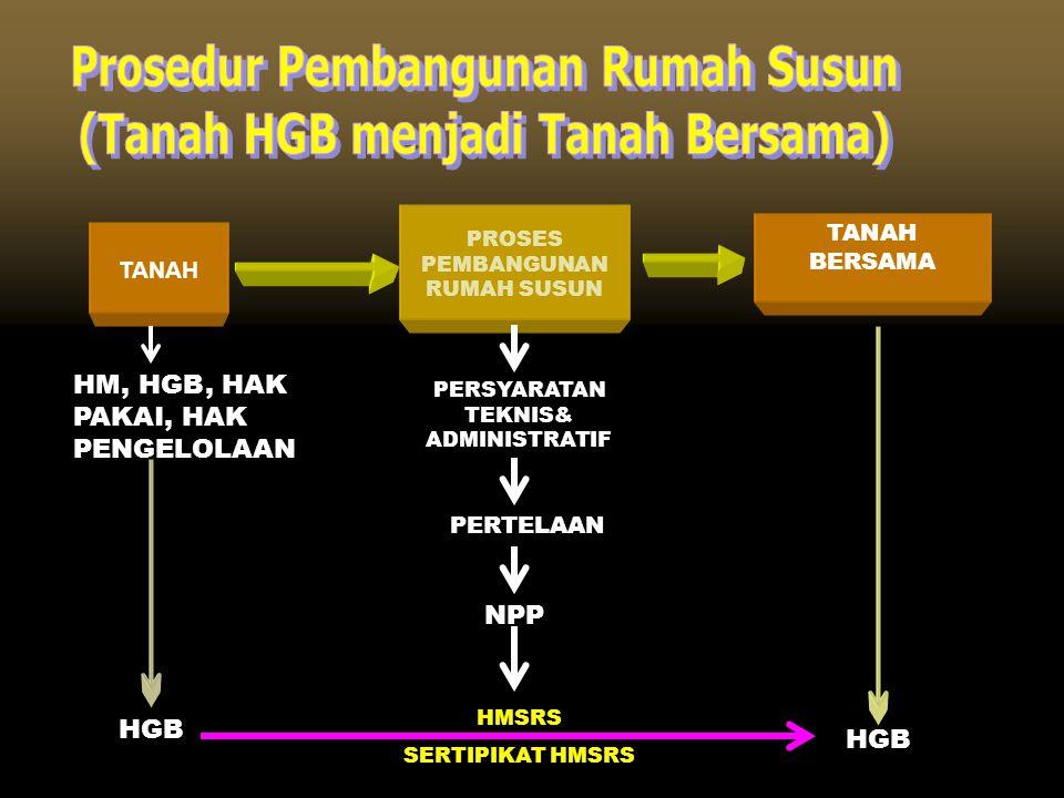 Prosedur Pembangunan Rumah Susun (Tanah HGB menjadi Tanah Bersama)