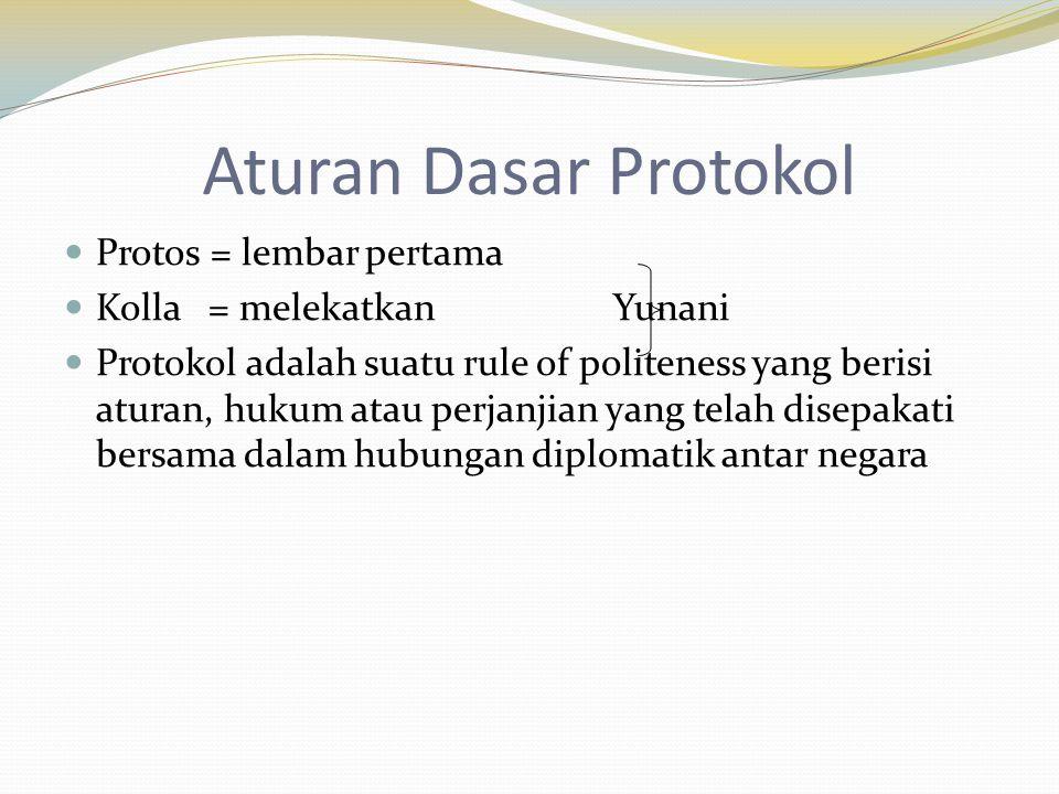 Aturan Dasar Protokol Protos = lembar pertama