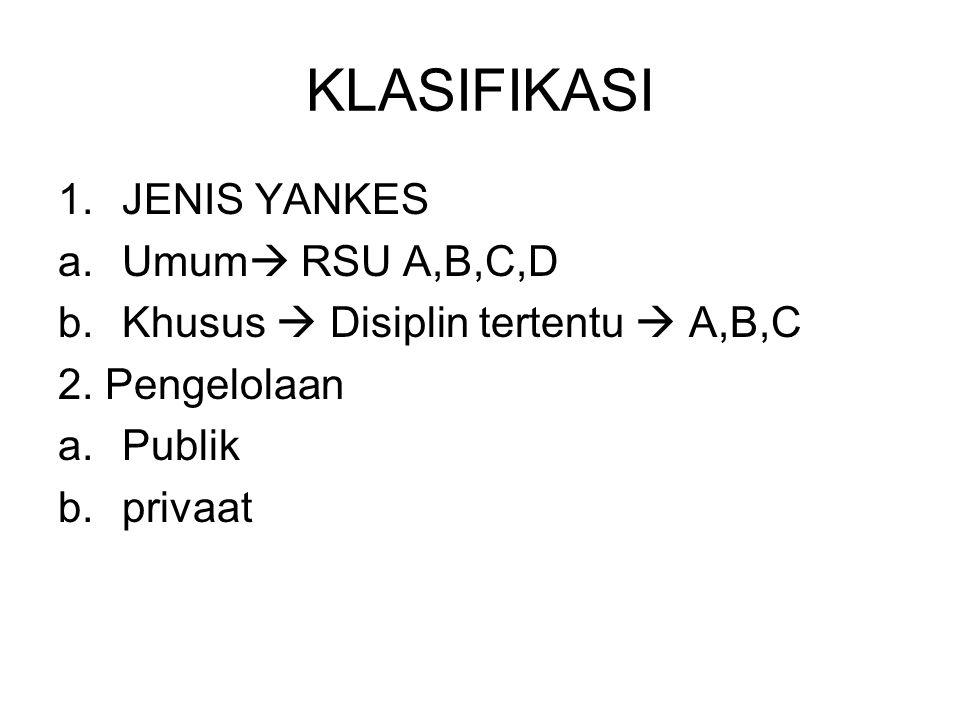 KLASIFIKASI JENIS YANKES Umum RSU A,B,C,D