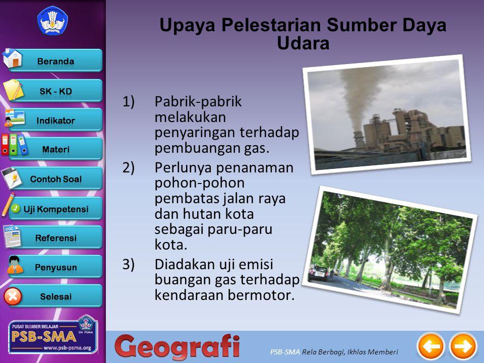 Upaya Pelestarian Sumber Daya Udara