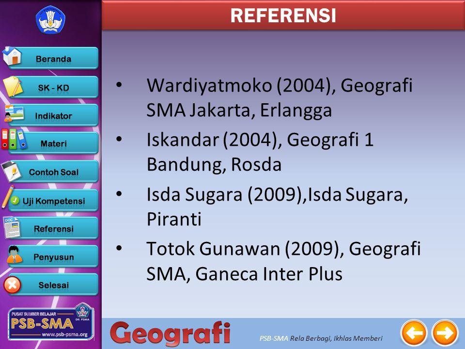 REFERENSI Wardiyatmoko (2004), Geografi SMA Jakarta, Erlangga. Iskandar (2004), Geografi 1 Bandung, Rosda.