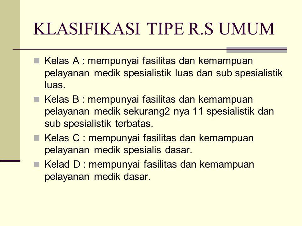 KLASIFIKASI TIPE R.S UMUM