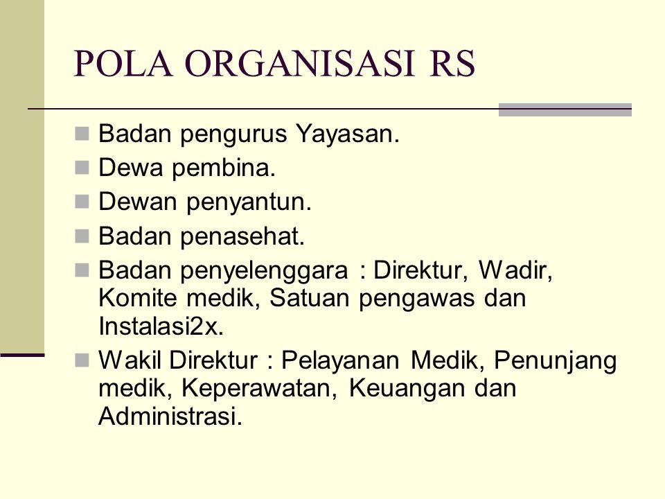 POLA ORGANISASI RS Badan pengurus Yayasan. Dewa pembina.