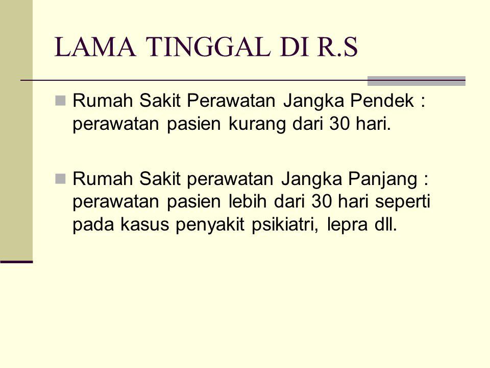 LAMA TINGGAL DI R.S Rumah Sakit Perawatan Jangka Pendek : perawatan pasien kurang dari 30 hari.