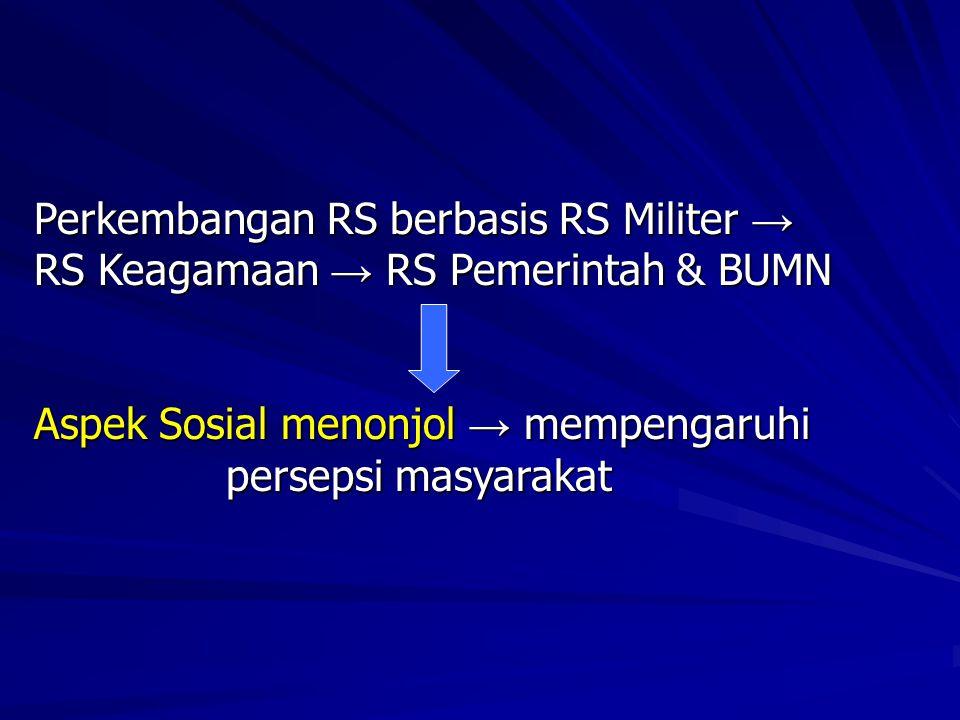 Perkembangan RS berbasis RS Militer →