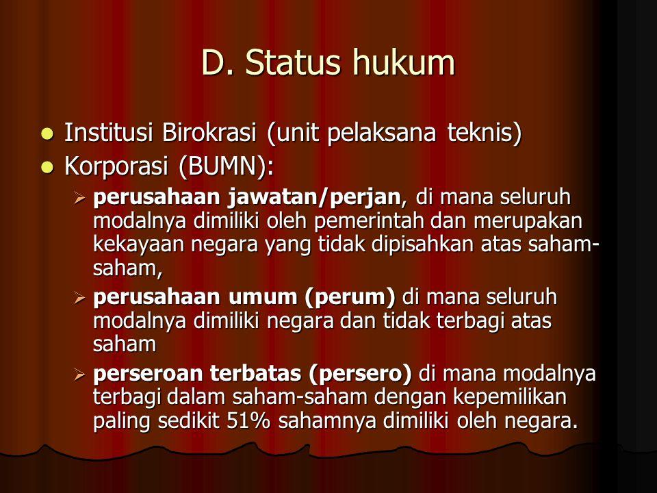 D. Status hukum Institusi Birokrasi (unit pelaksana teknis)