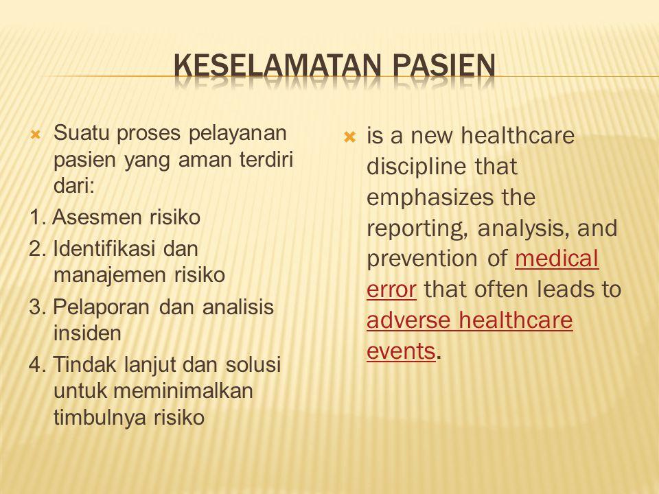 Keselamatan pasien Suatu proses pelayanan pasien yang aman terdiri dari: 1. Asesmen risiko. 2. Identifikasi dan manajemen risiko.