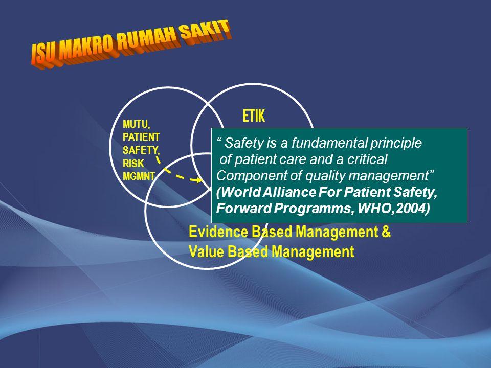 ISU MAKRO RUMAH SAKIT ETIK Evidence Based Management &