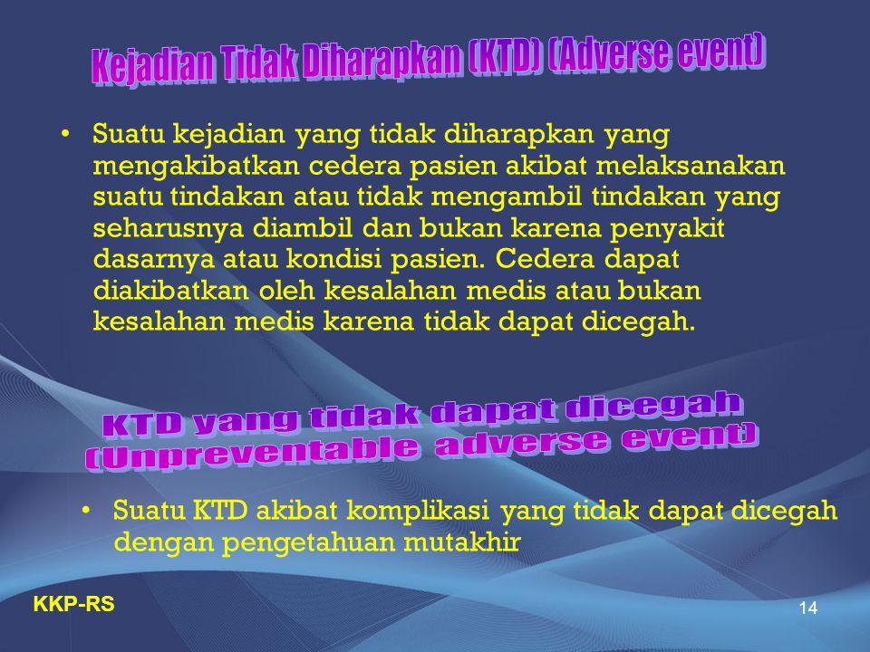 Kejadian Tidak Diharapkan (KTD) (Adverse event)