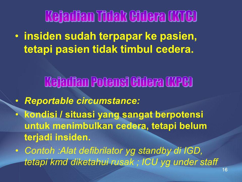 Kejadian Potensi Cidera (KPC)