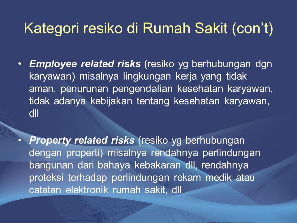 Kategori resiko di Rumah Sakit (con't)