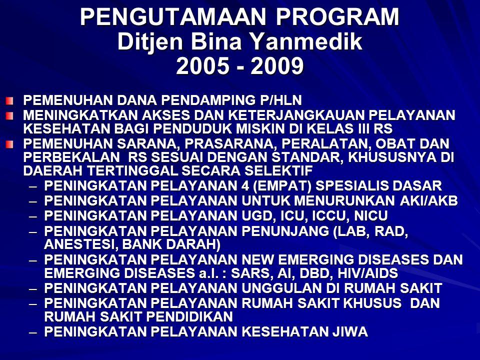 PENGUTAMAAN PROGRAM Ditjen Bina Yanmedik 2005 - 2009
