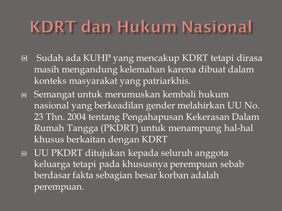 KDRT dan Hukum Nasional