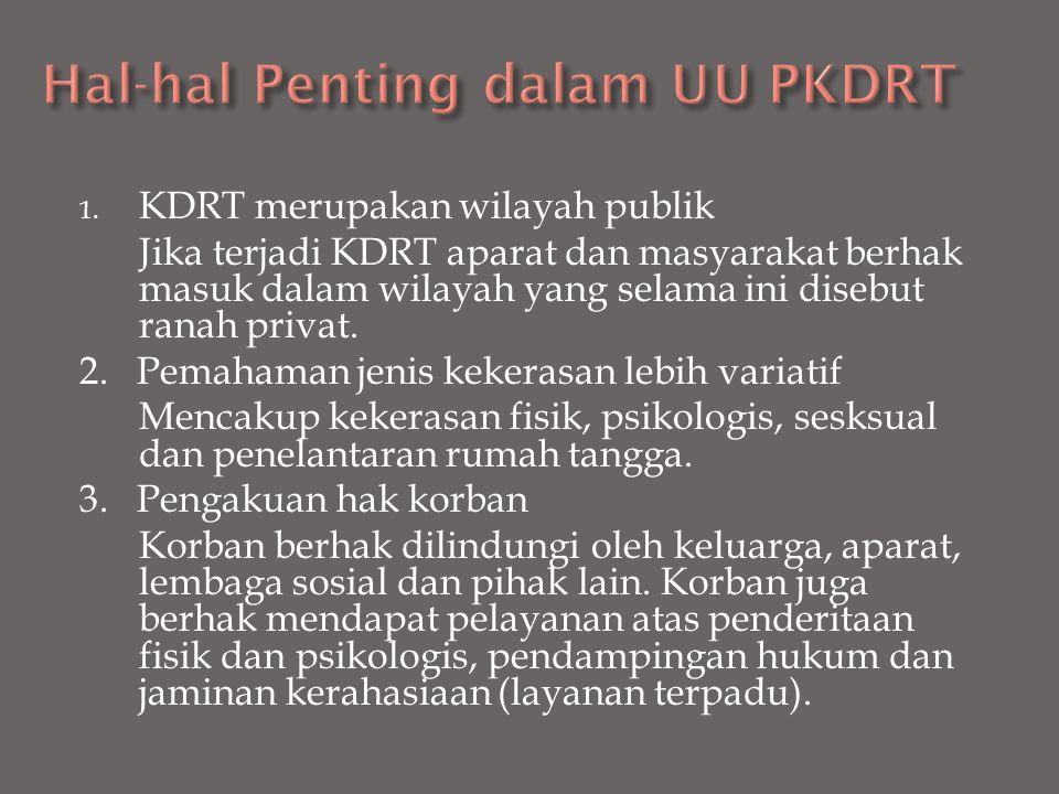Hal-hal Penting dalam UU PKDRT