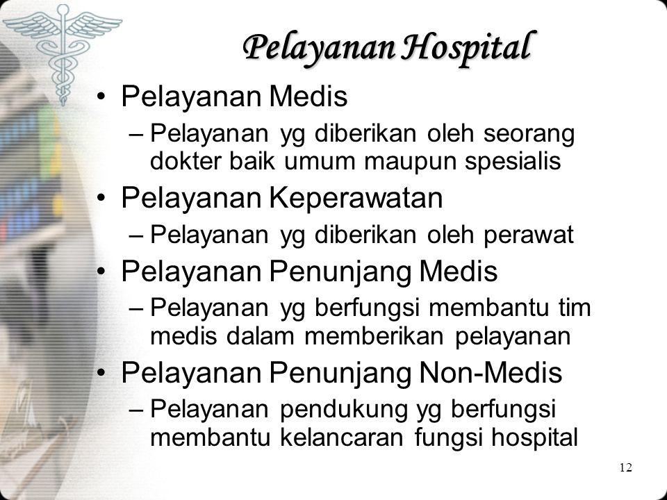 Pelayanan Hospital Pelayanan Medis Pelayanan Keperawatan