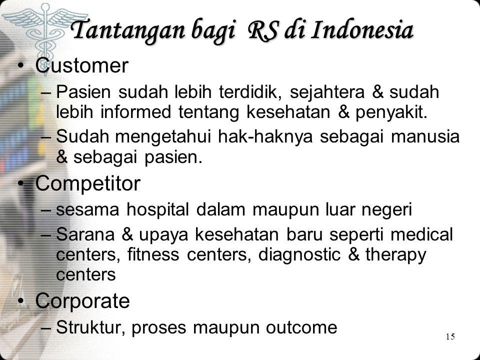 Tantangan bagi RS di Indonesia