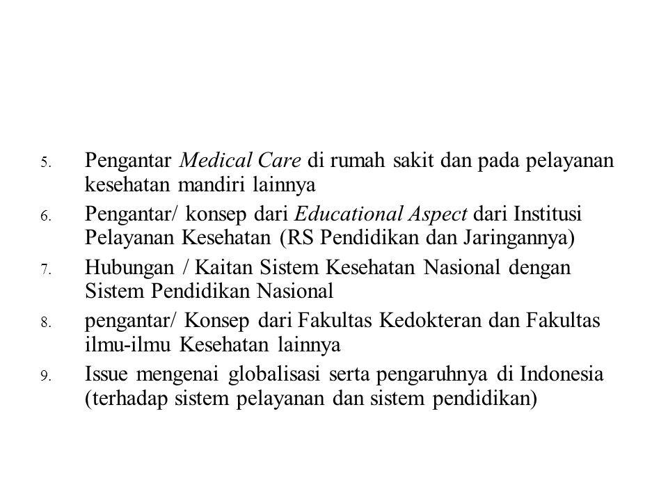 Pengantar Medical Care di rumah sakit dan pada pelayanan kesehatan mandiri lainnya