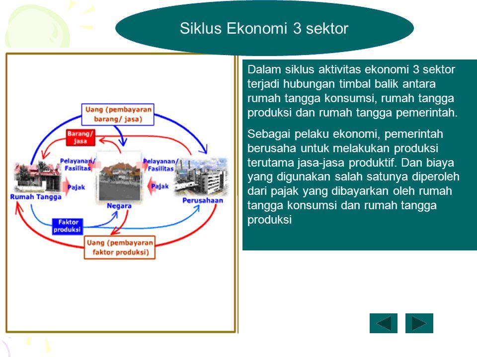 Peran konsumen dan produsen ppt download siklus ekonomi 3 sektor ccuart Image collections