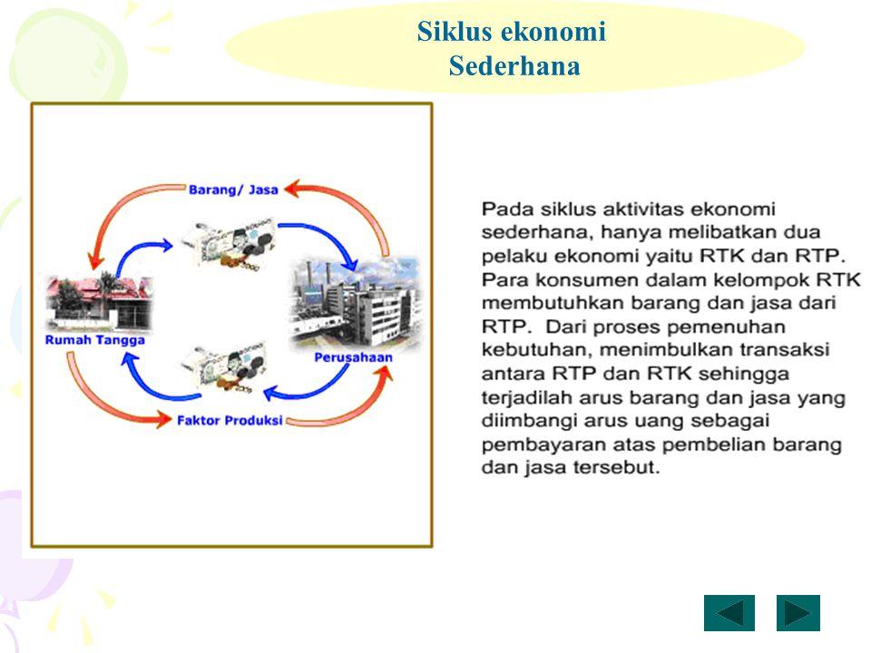 Siklus ekonomi Sederhana