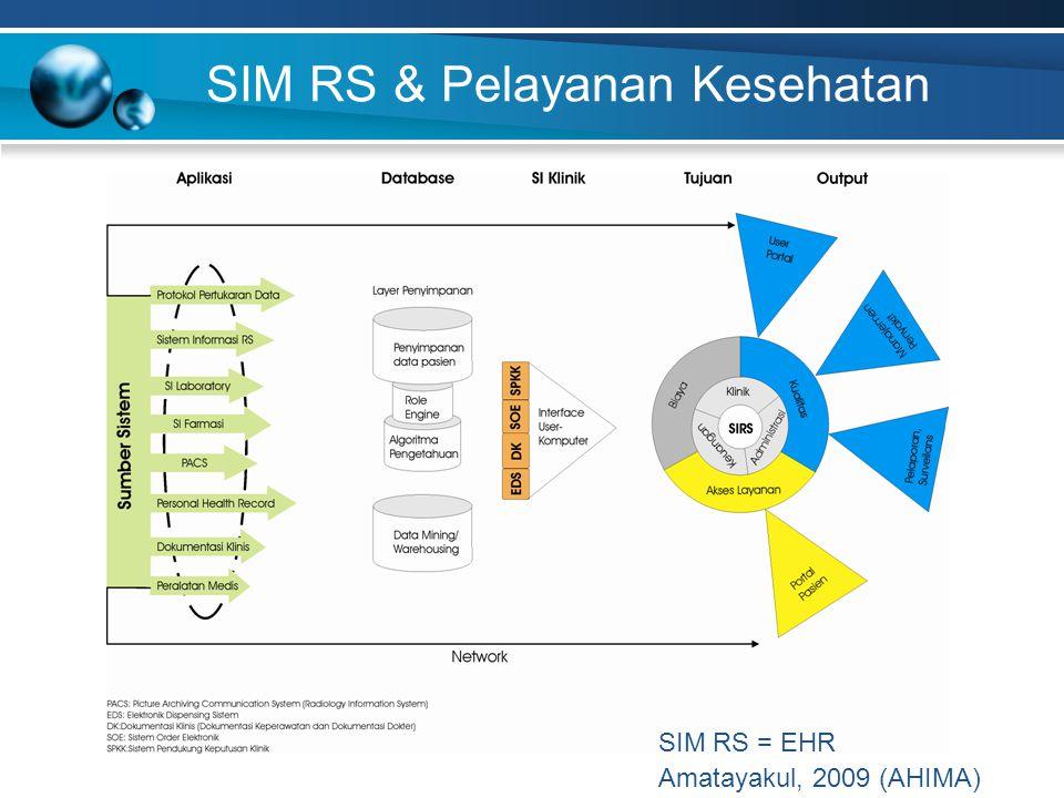 SIM RS & Pelayanan Kesehatan