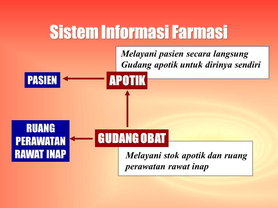 Sistem Informasi Farmasi