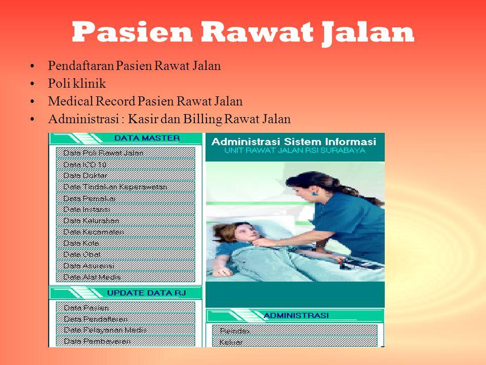 Pasien Rawat Jalan Pendaftaran Pasien Rawat Jalan Poli klinik