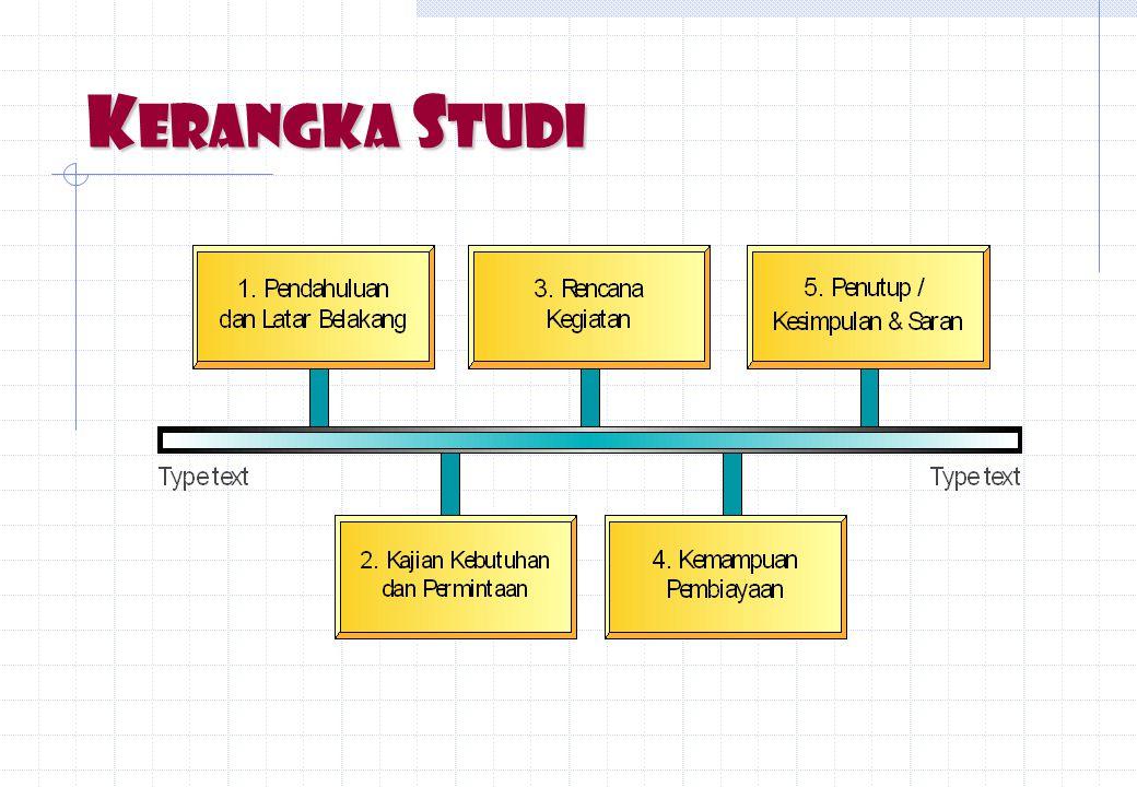 Kerangka Studi