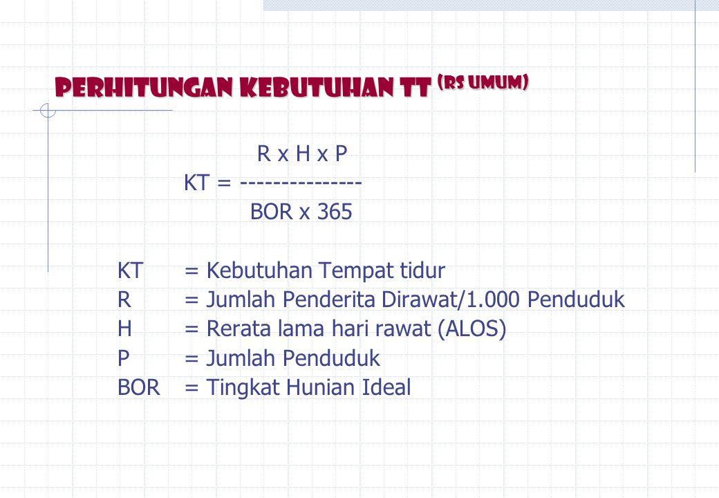 Perhitungan Kebutuhan TT (rs umum)