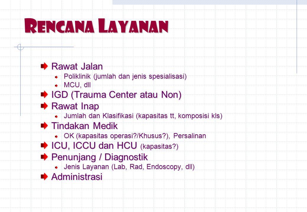 Rencana Layanan Rawat Jalan IGD (Trauma Center atau Non) Rawat Inap
