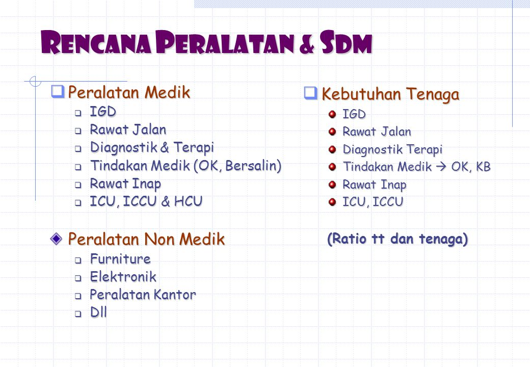 Rencana Peralatan & SDM