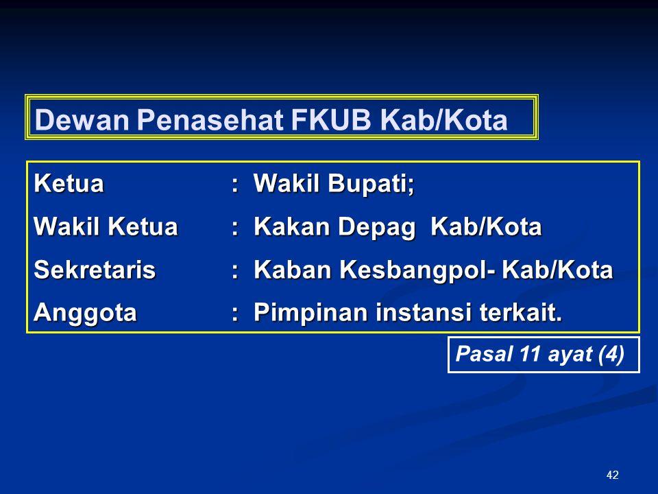 Dewan Penasehat FKUB Kab/Kota