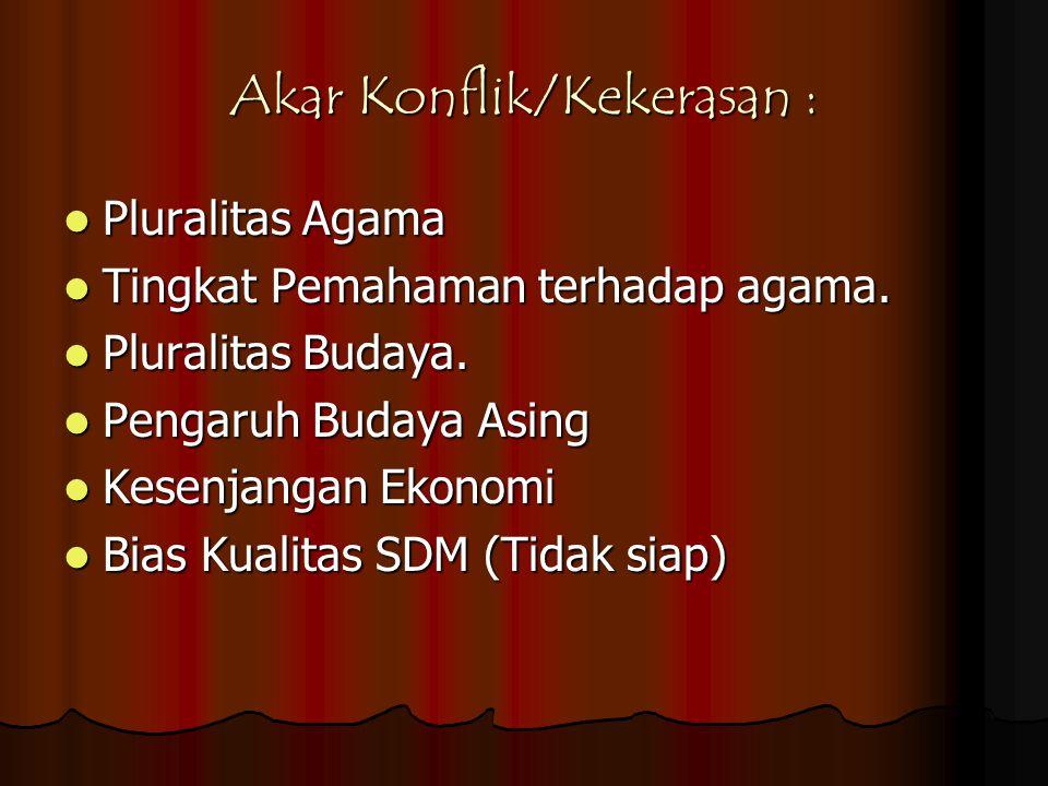 Akar Konflik/Kekerasan :