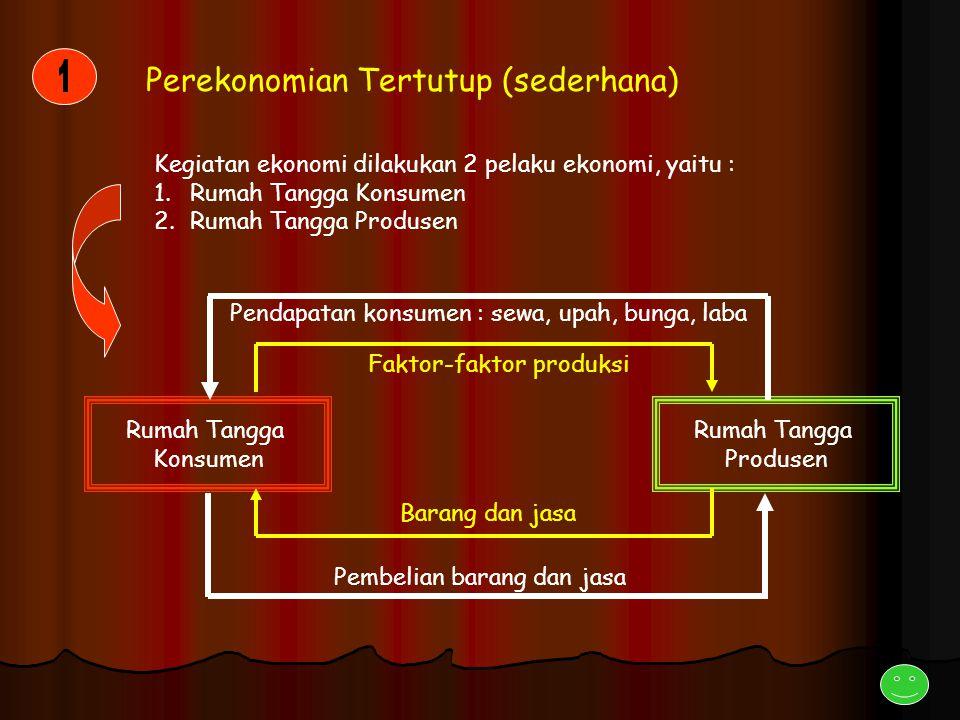 1 Perekonomian Tertutup (sederhana)