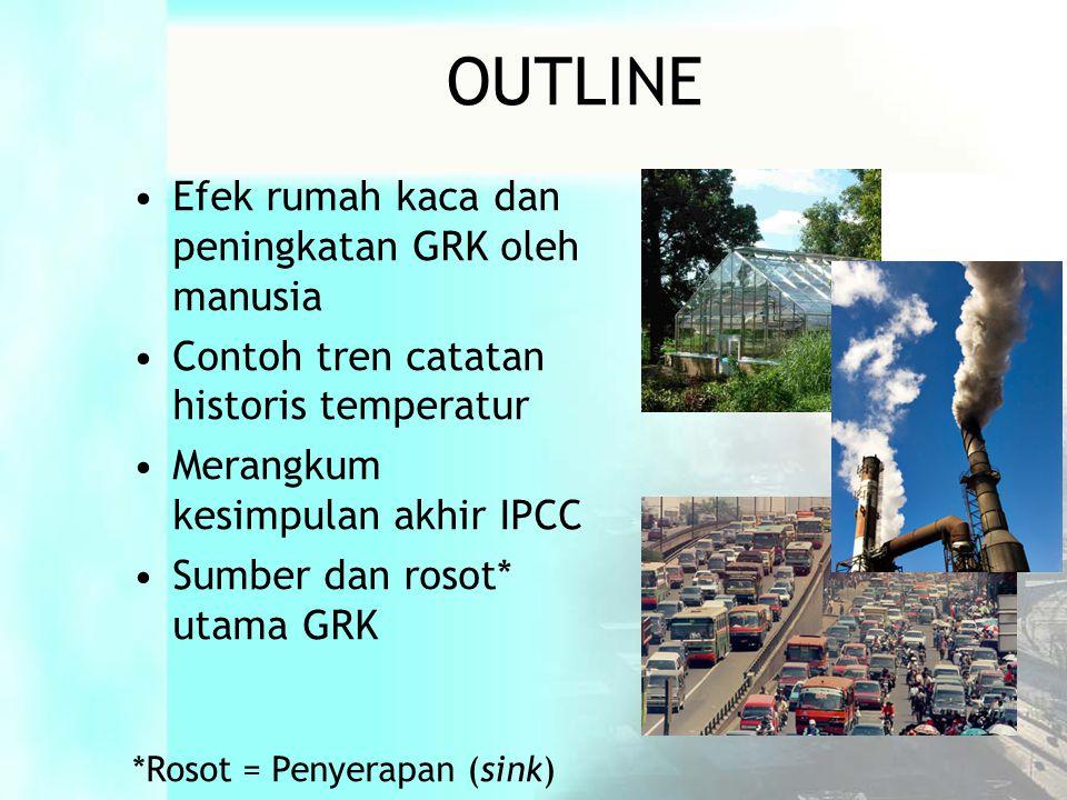 OUTLINE Efek rumah kaca dan peningkatan GRK oleh manusia