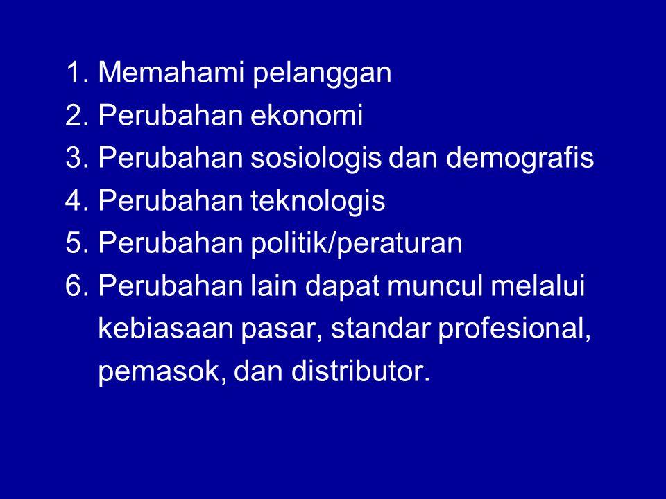1. Memahami pelanggan 2. Perubahan ekonomi. 3. Perubahan sosiologis dan demografis. 4. Perubahan teknologis.