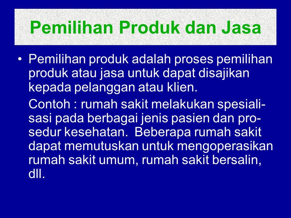 Pemilihan Produk dan Jasa