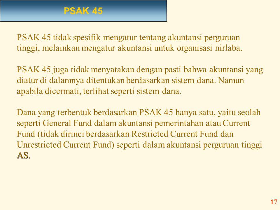 PSAK 45 PSAK 45 tidak spesifik mengatur tentang akuntansi perguruan tinggi, melainkan mengatur akuntansi untuk organisasi nirlaba.