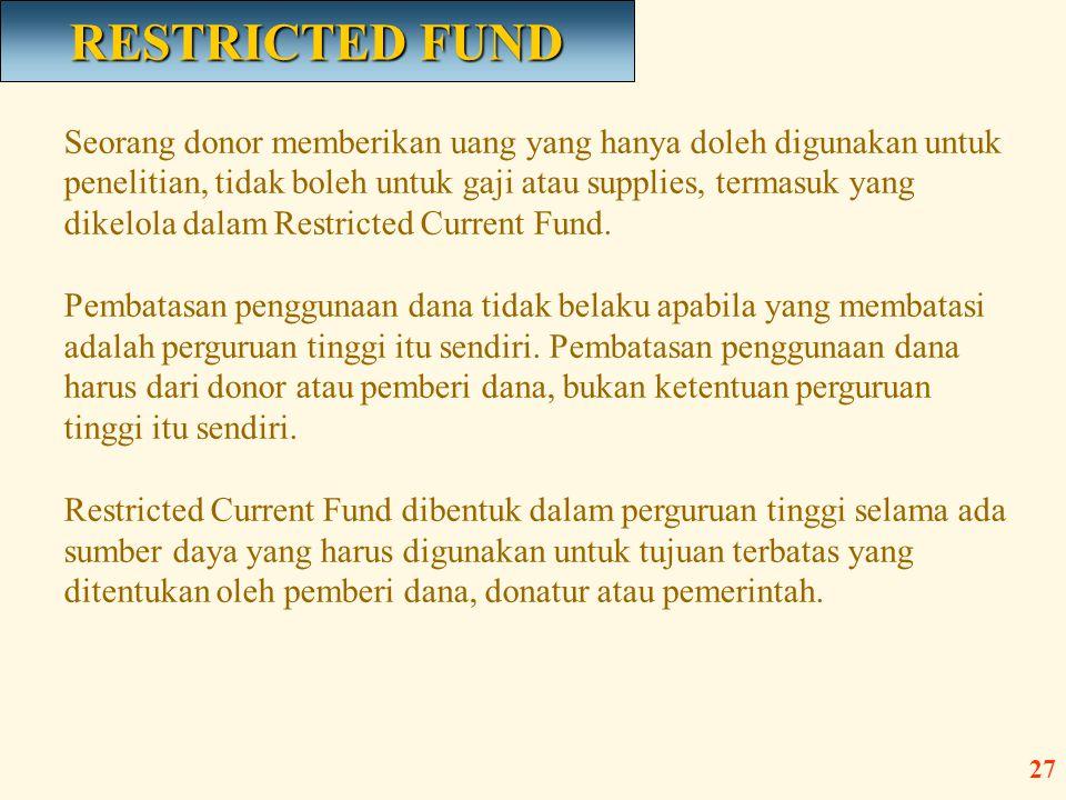 RESTRICTED FUND