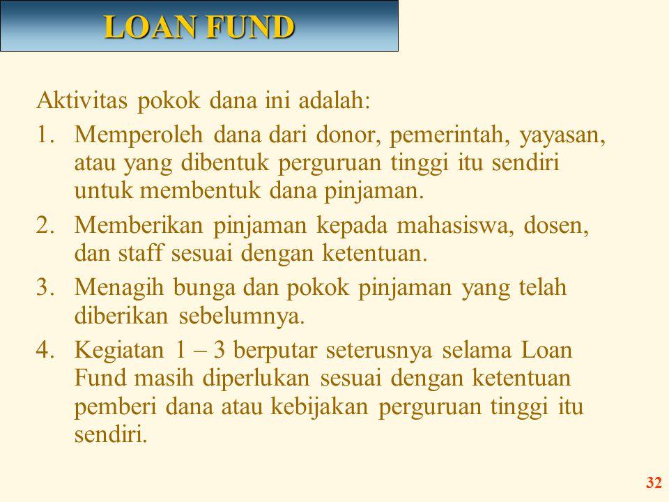 LOAN FUND Aktivitas pokok dana ini adalah: