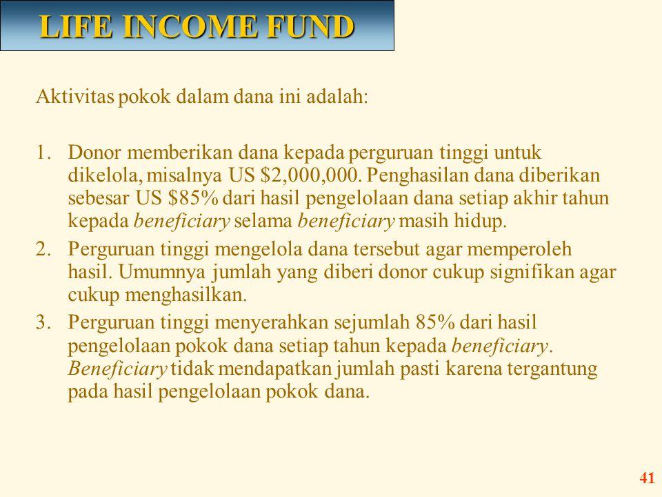 LIFE INCOME FUND Aktivitas pokok dalam dana ini adalah:
