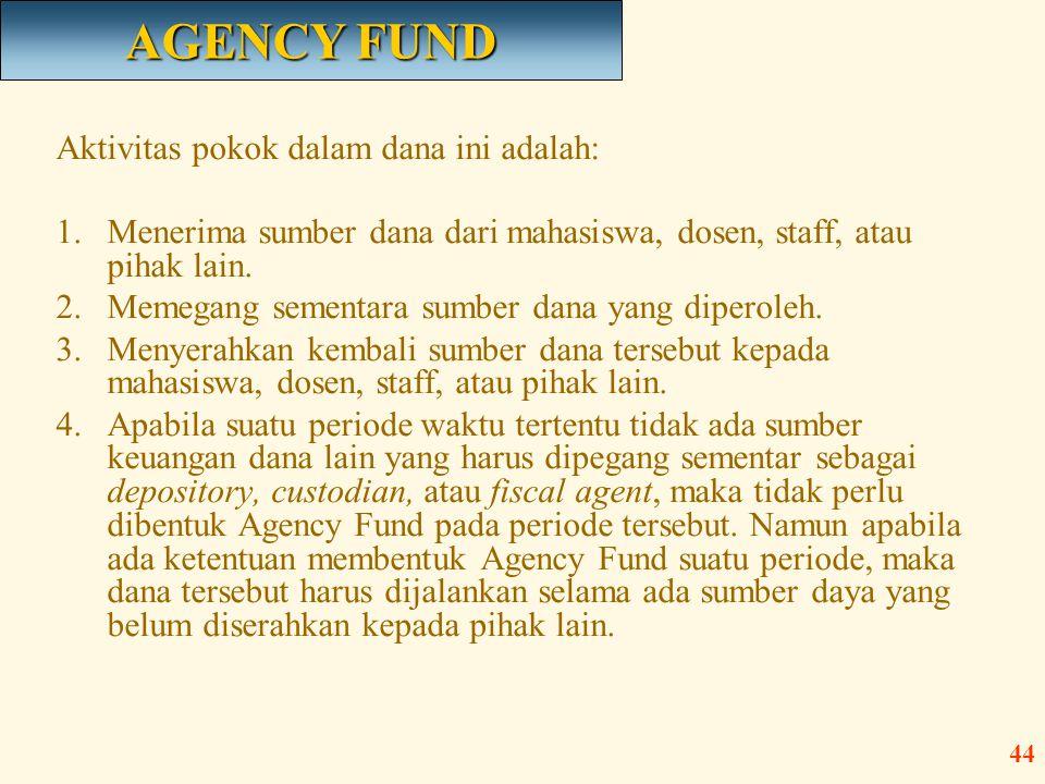 AGENCY FUND Aktivitas pokok dalam dana ini adalah: