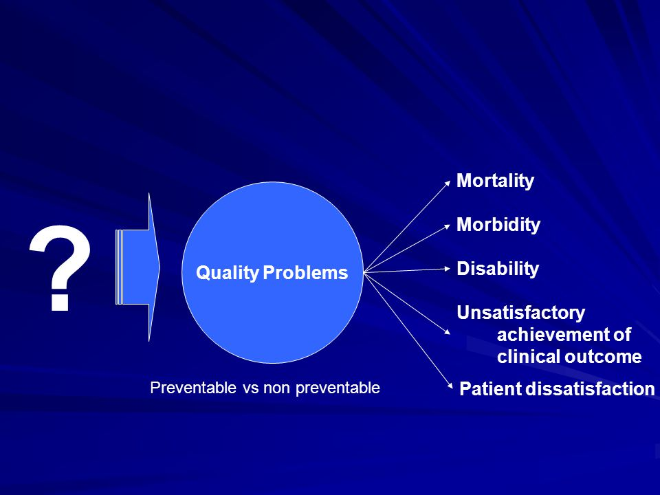 Mortality Morbidity Quality Problems Disability Unsatisfactory