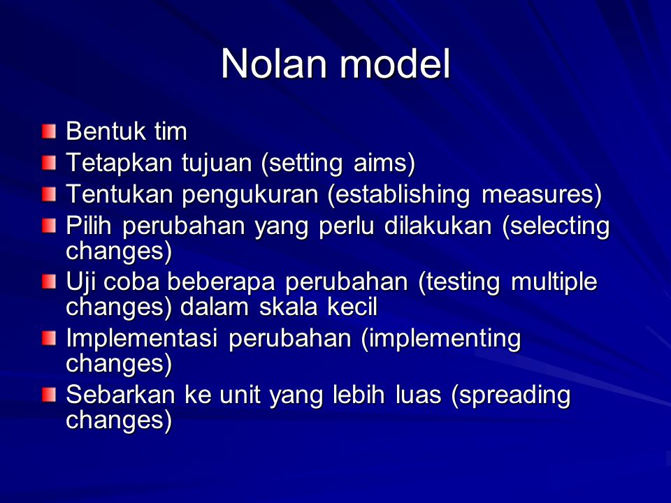 Nolan model Bentuk tim Tetapkan tujuan (setting aims)